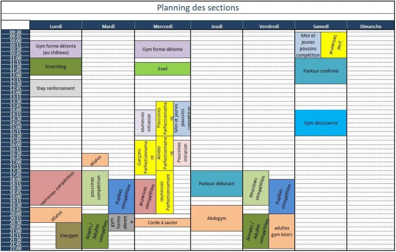 gallery/planning des sections